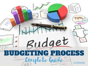 pelatihan The Essentials of Corporate Budgeting