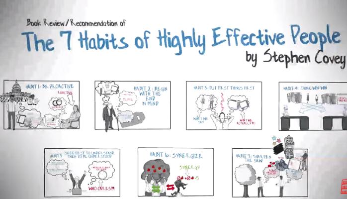 Seven Habits Stephen Covey