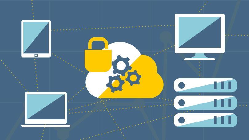 Windows Internetwork Security