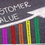 training Customer Value Solutions