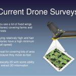 pelatihan Drone & Survey