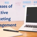 pelatihan Effective Marketing Management
