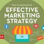 pelatihan Effective Marketing Strategy