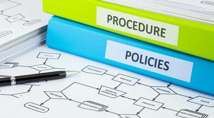 Human Resources Policies & Procedures (SOP HRD)
