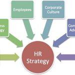 seminar Human Resources Strategy