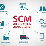 pelatihan Operational Planning in Supply Chain Management