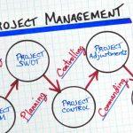 pelatihan Project Management Basic Course