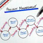 pelatihan Technical Project Management