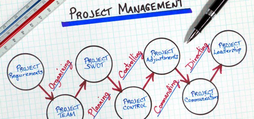 Technical Project Management